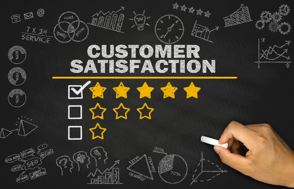 Customers Satisfaction Is A Key (A Helpful Guide)