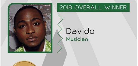 Davido Top The List Of 100 Most Influential Young Nigerians Of 2018